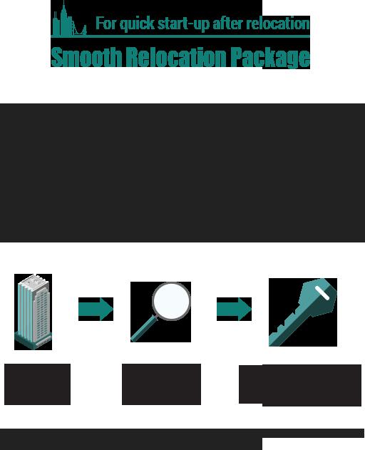 Residential Brokerage | Reloredac com
